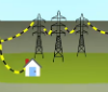What is Smart Grid by Scientific American